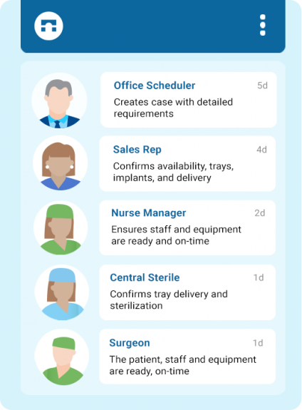 Infographic representing Medtel care coordination systems